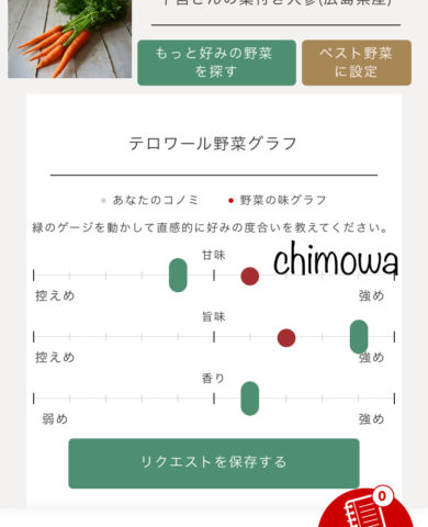 「コノミリクエスト」の野菜グラフ(甘み・旨味・香り)の写真